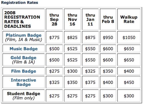 SXSW 2008 Registration